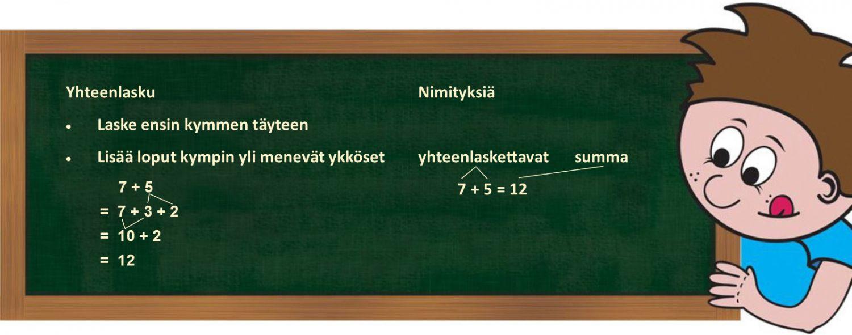 yhteenlasku 1.1 jeleppitaulu